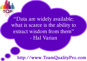 Hal Varian | Business Intelligence, Executive Dashboards, Reporting